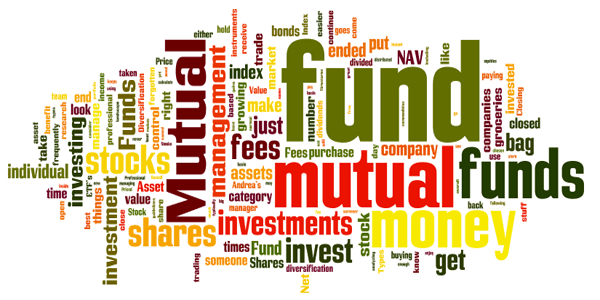 Mutual Fund Terms knowandask