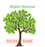 Equity funds, High risk high returns knowandask