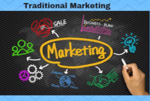 Traditional marketing Digital Marketing, Get your business online knowandask