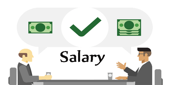 Salary not paid or delayed