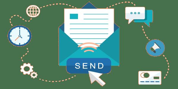 Email Marketing Chain Process knowandask