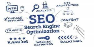 Search engine optimization On page and Off Page