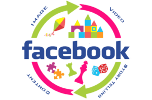 Facebook sharing content