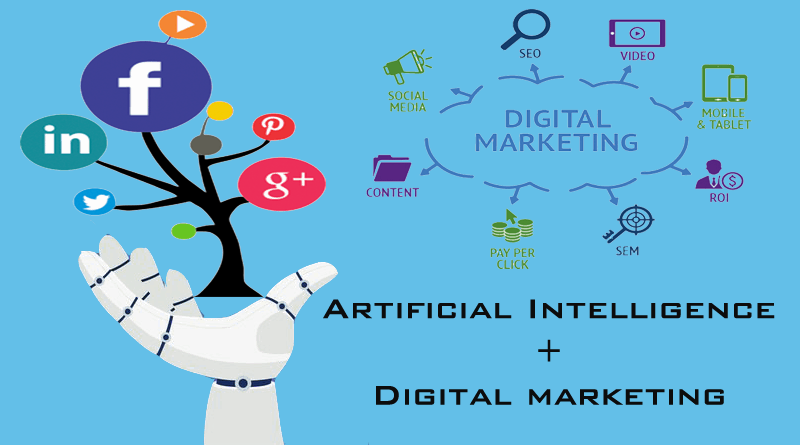 Artificial Intelligence in Digital marketing : Benefits of this New Technology