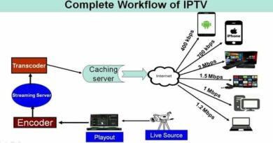 IPTV versus OTT
