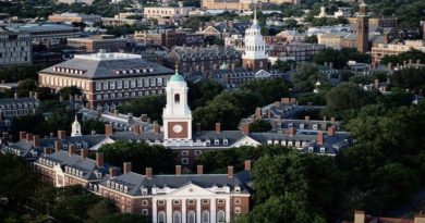 The six Ivy League business schools