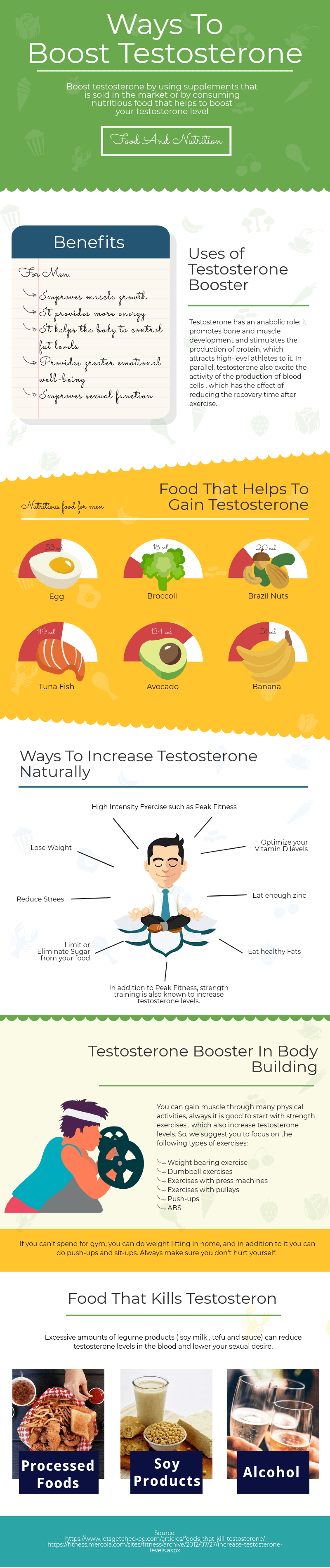 Testosterone And Its Importance