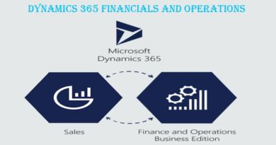 Microsoft Dynamics 365 Financials and Operations