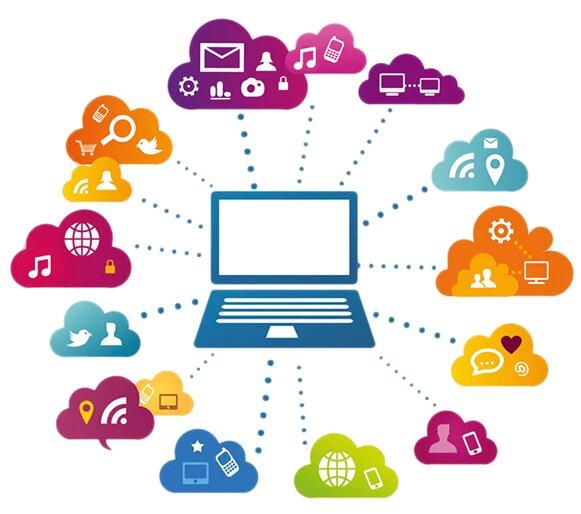 Mobile Friendly Business Websites