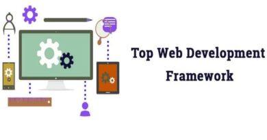 Top Website Development Framework Methods
